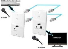 280525 - Vanco HDMI over (2) Cat5e Cables Wall Plate with IR, 100 feet