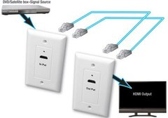 280517 - Vanco HDMI over (2) Cat5e or Cat 6 Cables Wall Plate Extender, 100  feet