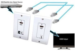 Vanco International: 280725 HDMI Wall Plate Extender over 2 UTP Cables